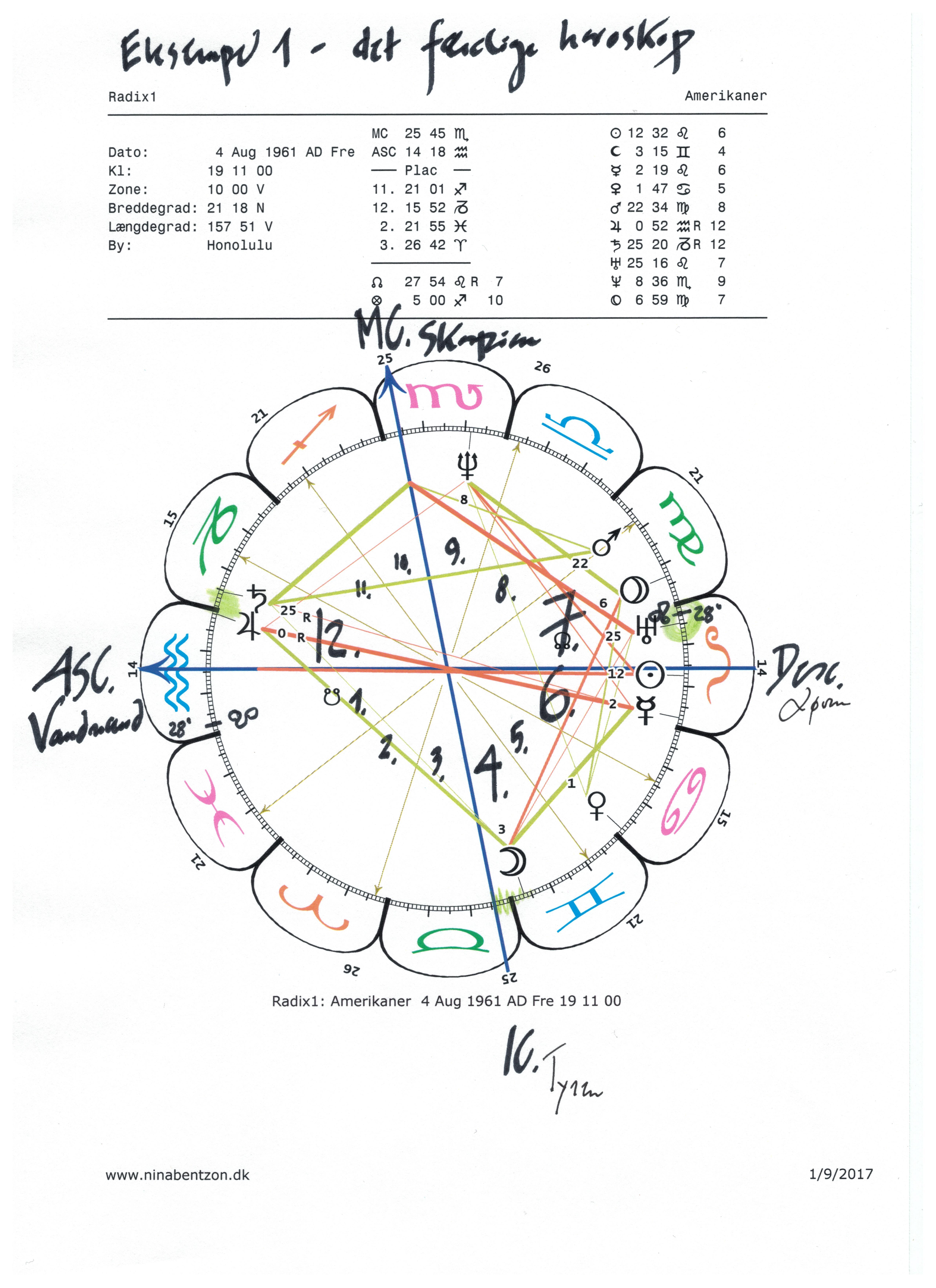 Ex 1 færdigt horoskop modul 7 001